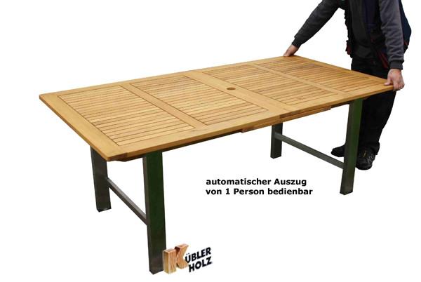 Stůl Treviso rozkládací 100x190/250 cm