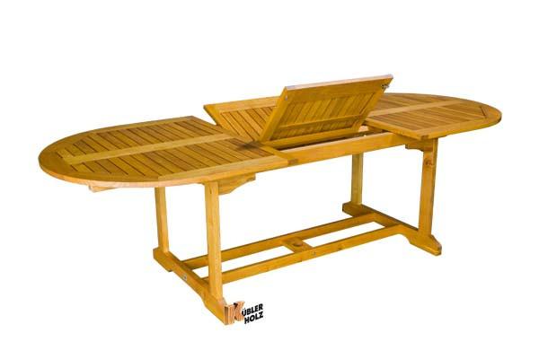 Stůl Torino 100x180/240 cm